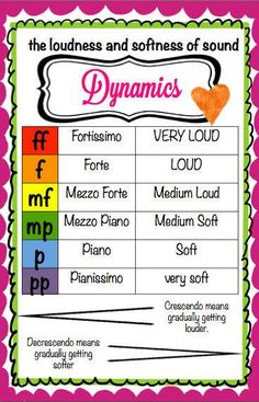 dyanamics anchor chart