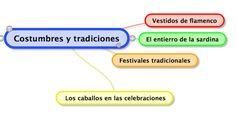 IB Spanish B: Fotos para costumbres y tradiciones