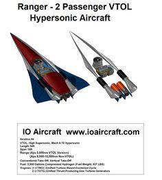 28 Best Hypersonics (Raven, Hypersonic Scramjet Space Plane