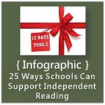 {12 Days of Literacy} Infographic: 25 Ways Schools Can Support Reading | Learning Unlimited | Research-based Literacy Strategies