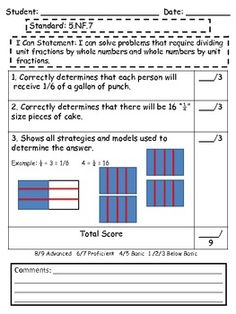 Performance Tasks for EVERY Fraction Common Core Standard for 5th grade. Rubrics with Answer Keys included!!!!
