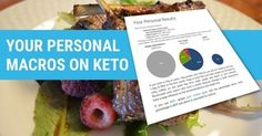 Welcome to /r/keto! Curious about what this diet is and how it works? Not sure if it's for you? Wondering how to figure out what you can eat and...