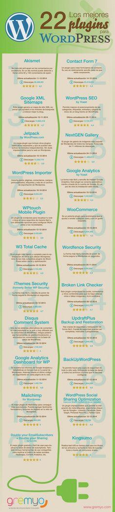 25 plugins para WordPress a tener en cuenta Wordpress pins that we hope you will find useful.