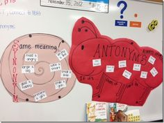 Synonym and antonym anchor charts. Synonyms Anchor Chart, Synonyms And Antonyms, Kindergarten Anchor Charts, Reading Anchor Charts, 4th Grade Writing, 4th Grade Reading, Teaching Language Arts, Classroom Language, Synonym Activities