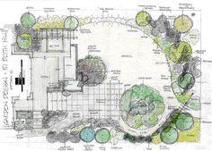 Image result for planting plans