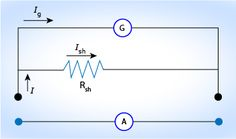 Electric Circuits @ http://www.wonderwhizkids.com/physics/electricity-and-magnetism/electric-circuits