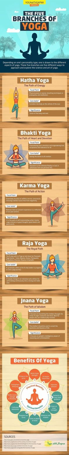 Benefits of Yoga + The Five Branches of Yoga + Haltha Yoga - Bhakti Yoga - Karma Yoga - Raja Yoga - Jnana Yoga Yin Yoga, Yoga Meditation, Yoga Kundalini, Ashtanga Yoga, Pranayama, Yoga Pilates, Yoga Moves, Yoga Exercises, Cardio Yoga