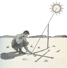Finding Directions - Simply stand a 3-foot stick on end and place a small rock…