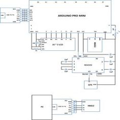 Block diagram for creating a light level sensor along with light circuit diagram of transmitting gps data from arduino using xbee ccuart Images