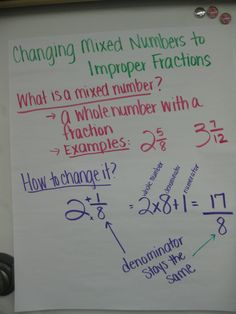 Changing Mixed Numbers to Improper Fractions. Fabulous Fourth Grade: Anchor Charts