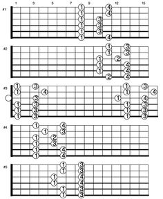 1000 images about playin 39 the blues on pinterest guitar guitar parts and guitar posters. Black Bedroom Furniture Sets. Home Design Ideas