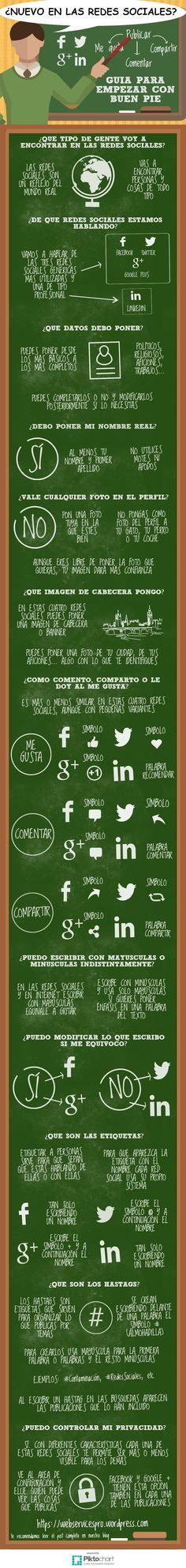 Hola: Una infografía con una Guía para comenzar con buen pie en las Redes Sociales. Vía Un saludo