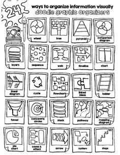 information organizing organizers visually graphic skills taking study note with and organizing information visually study skills and note taking with graphic organizersorganizing information visually study skills and note taking with graphic organizers Brain Based Learning, Visual Learning, Study Skills, Study Tips, Visual Thinking, Thinking Maps, Visual Note Taking, Sketch Notes, Student Teaching