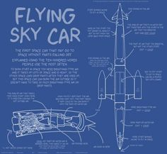 Flying Sky Car: The Skylon Explainer Inspired by xkcd - Universe Today Space Tourism, Space Travel, Hubble Space Telescope, Space And Astronomy, Weather Hurricane, Hurricanes And Tornadoes, Sky Car, Space Car, Computer Basics