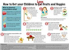 How to Get Your Children to LOVE Fruits and Vegetables!  #childhoodobesity #healthylifestyle #eatright