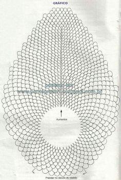 Shawl pic chart
