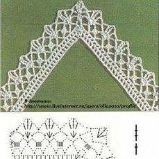 Crochet Bedspread Pattern, Crochet Doily Diagram, Crochet Edging Patterns, Crochet Doilies, Baby Patterns, Crochet Lace, Irish Crochet, Easy Crochet, Free Crochet