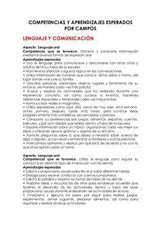 Competencias Y Aprendizajes Esperados Por Campos Lenguaje Y Comunicación Aspecto Lenguaje Oral Competencia Que Aprendizaje Indicadores De Logro Lenguaje Oral