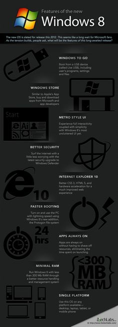 Features of the new Windows 8 #infographic #Windows8 #Microsoft