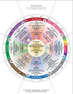 Feng Shui Compass Reference Card – home office design layout Casa Feng Shui, Feng Shui Tips, Feng Shui For Health, Feng Shui Layout, Feng Shui Bedroom Layout, Living Room Feng Shui, Feng Shui Your Bedroom, Feng Shui Bathroom, Feng Shui Kitchen Layout