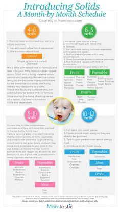 Introducing solids to your baby? Find out what to feed your baby and when. Introducing solids does not have to be so confusing! Introducing solids to your baby? Find out what to feed your baby and when. Introducing solids does not have to be so confusing! Baby Food Guide, Baby Food Schedule, Feeding Schedule For Baby, Food Baby, Infant Feeding Chart, 8 Month Old Baby Food, Baby Food Recipes Stage 1, Feeding Guide For Babies, Baby Food With Meat