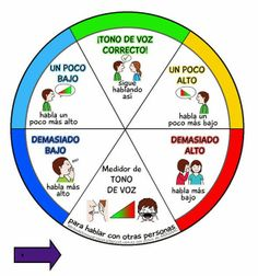 medidores de AUTOCONTROL y CONTROL DE TONO Cognitive Activities, Therapy Activities, Spanish Lesson Plans, Spanish Lessons, Classroom Organization, Classroom Management, Objectives Board, Voice Therapy, Behavior Interventions