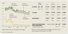 mortgage rates comparison bc canada