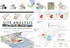 architecture 4B - carlos' blog