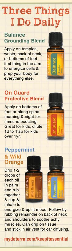 my faves: Balance grounding blend to energize my cells and start the day, On Guard protective blend to boost my immunity and the combo of Wild Orange and Peppermint to energize and lift my mood!