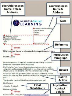 8 best letter writing format images school, languages, teachers\u0027 day