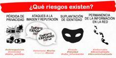 Riesgos de la identidad digital. #REDucacion by @pilarcanadasliz
