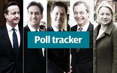 http://www.telegraph.co.uk/news/general-election-2015/11374181/latest-poll-tracker.html