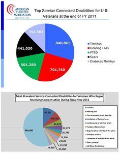 Advocacy Toolkit | American Tinnitus Association