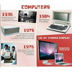 Technology then and now. How fast we are developing . Leave a comment what do you think?  #geek #programmer #programming #coding #humor #css #code #java #python #education #codeaholics #computerscience #javascript #apple #microsoft #php #school #coffee #motivation #developer #coder #fix #windows #linux #infographic #computer