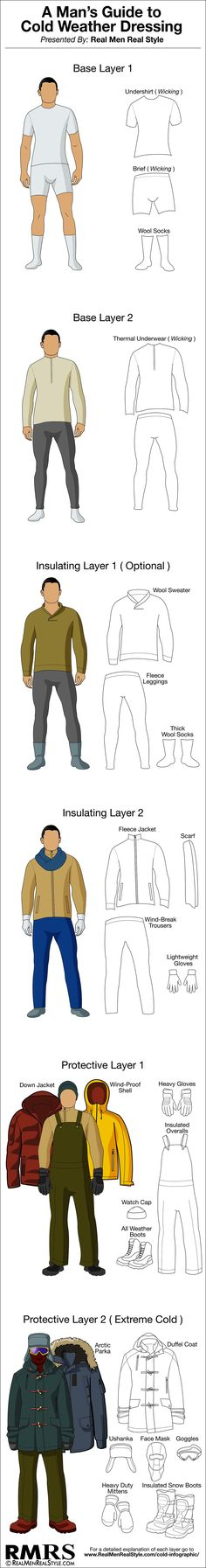 How To Dress Warm In Cold Weather Infographic | Base Layer | Insulating Layers |Outer Protection