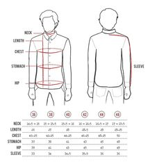 Size Charts (Metric) | Clothing Sizes | Pinterest | Dressmaking ...