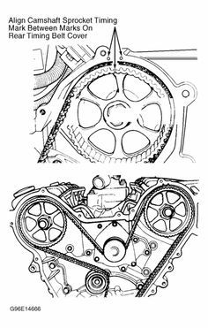B A B C Ce A Chain Drive Belt Drive on Ford 2 9 Engine Diagram Motorcycle And Car