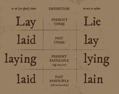 Lay versus Lie screenprint bedroom poster 18x24