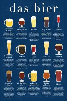 This fun graphic is a great guide to the many types of beer available. Cheers!
