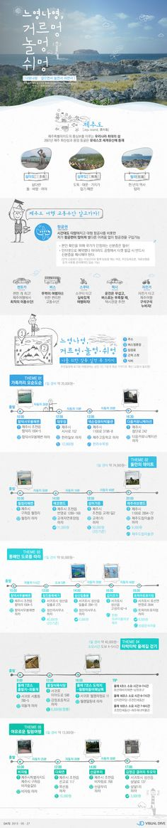 거르멍 놀멍 쉬멍, 나만의 안성맞춤 '제주 여행' [인포그래픽] #Jeju / #Infographic ⓒ 비주얼다이브 무단 복사·전재·재배포 금지
