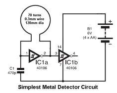 54 best metal detector images metal detector detector de metal rh pinterest com