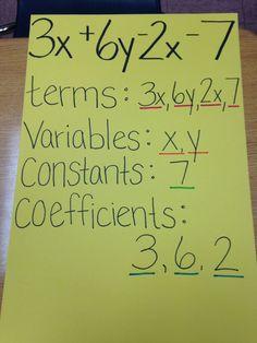 Algebra Worksheets, Maths Algebra, School Lessons, Math Lessons, Algebraic Expressions, Real Numbers, Math Classroom, Math Games, Anchor Charts
