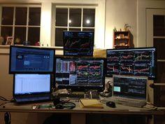 DaytradeWarrior - Daytrading Station - Multi-Monitor Trading Floor
