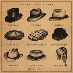 a gentleman's guide to hats ( #mensstyle #bespoke #diy #howto #fashion #style ) | H U M Λ N™ | нυмanΛCOUSTICS™ | н2TV™