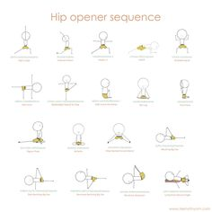 hip openersequence
