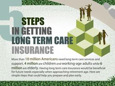 Long term care insurance can help Americans avoid the devastating cost of nursing homes, assisted living facilities, CCRCs and other long term care services.