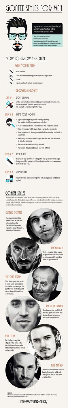 Goatee Styles for Men  [by Menshair Guide -- via #tipsographic]. More at tipsographic.com