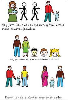 """Diversidad Afectivo-Sexual: Fichas para trabajar """"Las familias"""""""