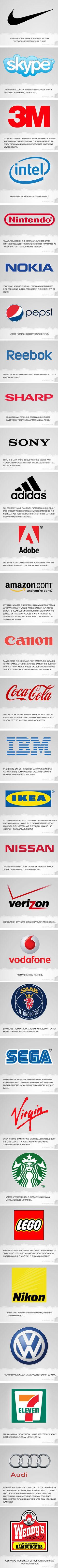 """Descripciones de logos de marcas famosas   """"Oooo wachú mín..."""""""