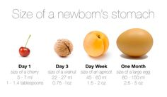 Many new moms often wonder if their newbornis getting enough of their breastmilk or formula. Although this article should not serve as a definitive
